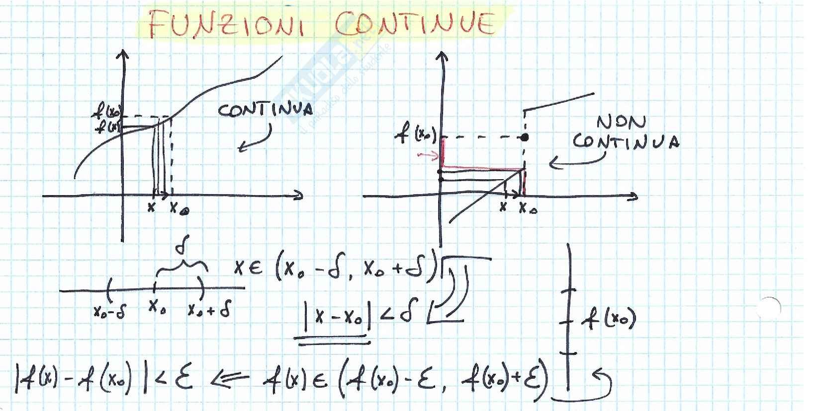 Limiti e continuità