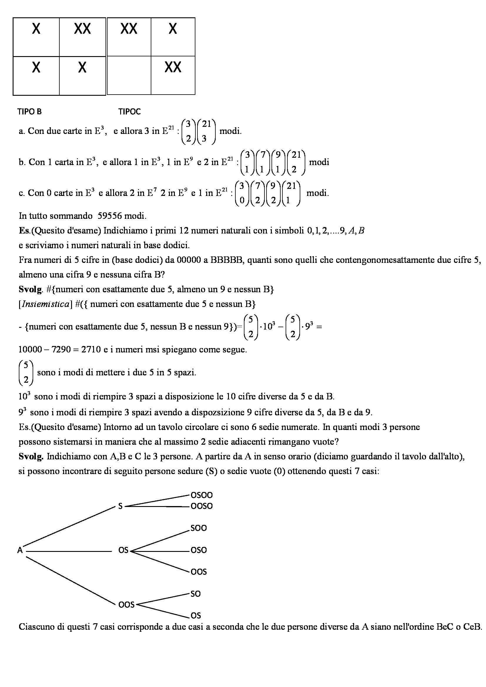 Analisi matematica I - calcolo combinatorio Pag. 6