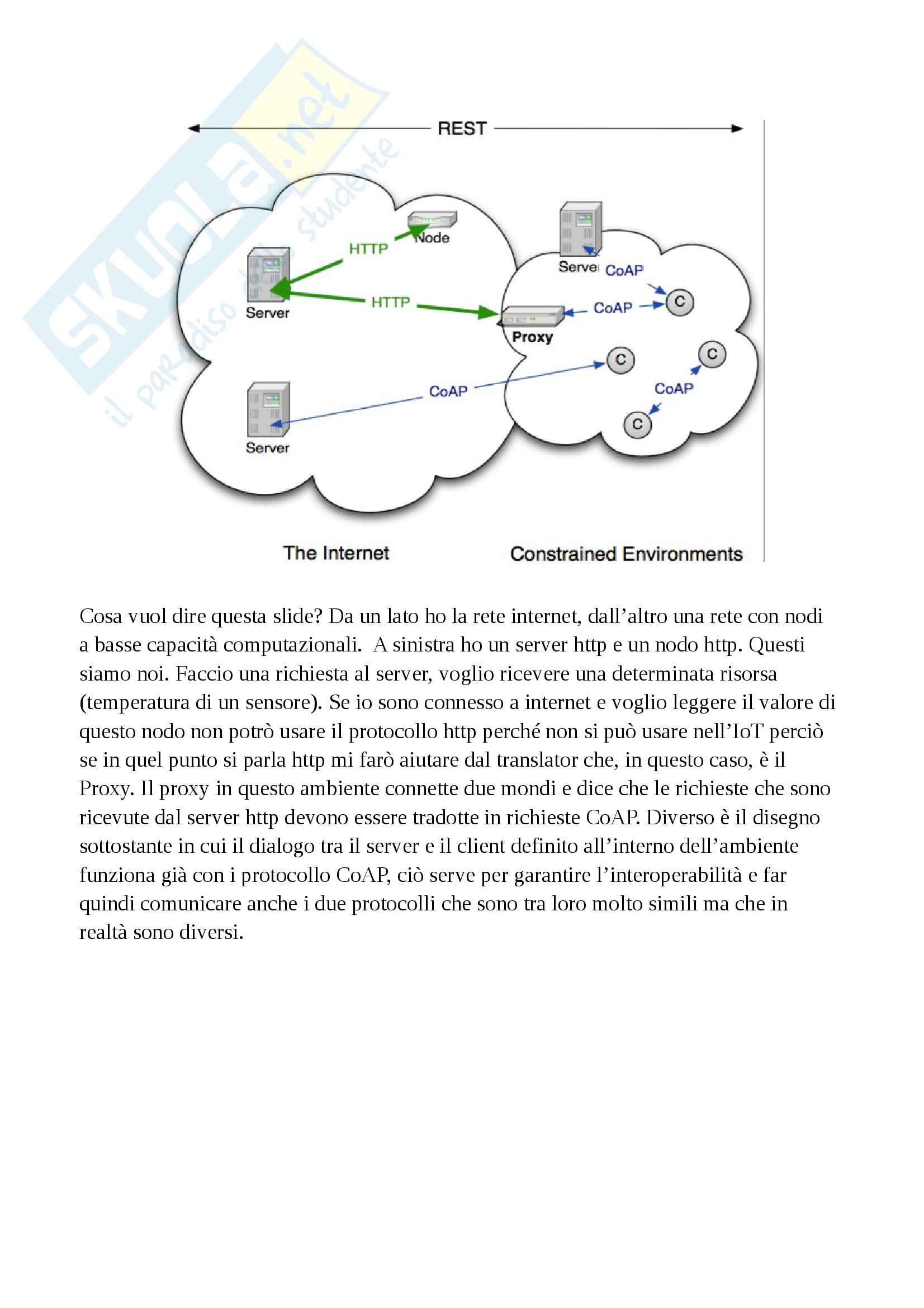 Internet of things Pag. 26