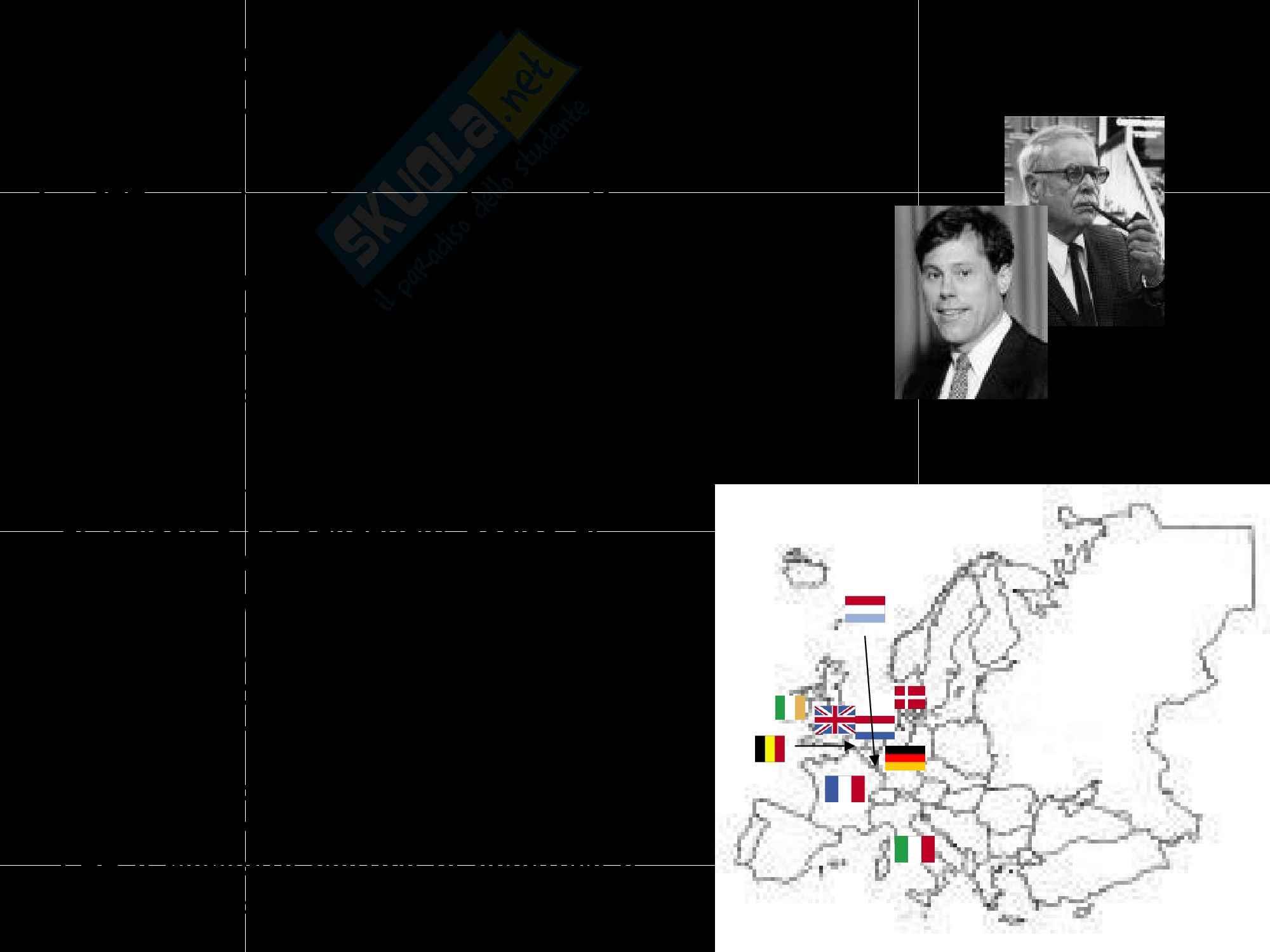 Diritto dell'Unione Europea - la storia dell'Unione Europea Pag. 6