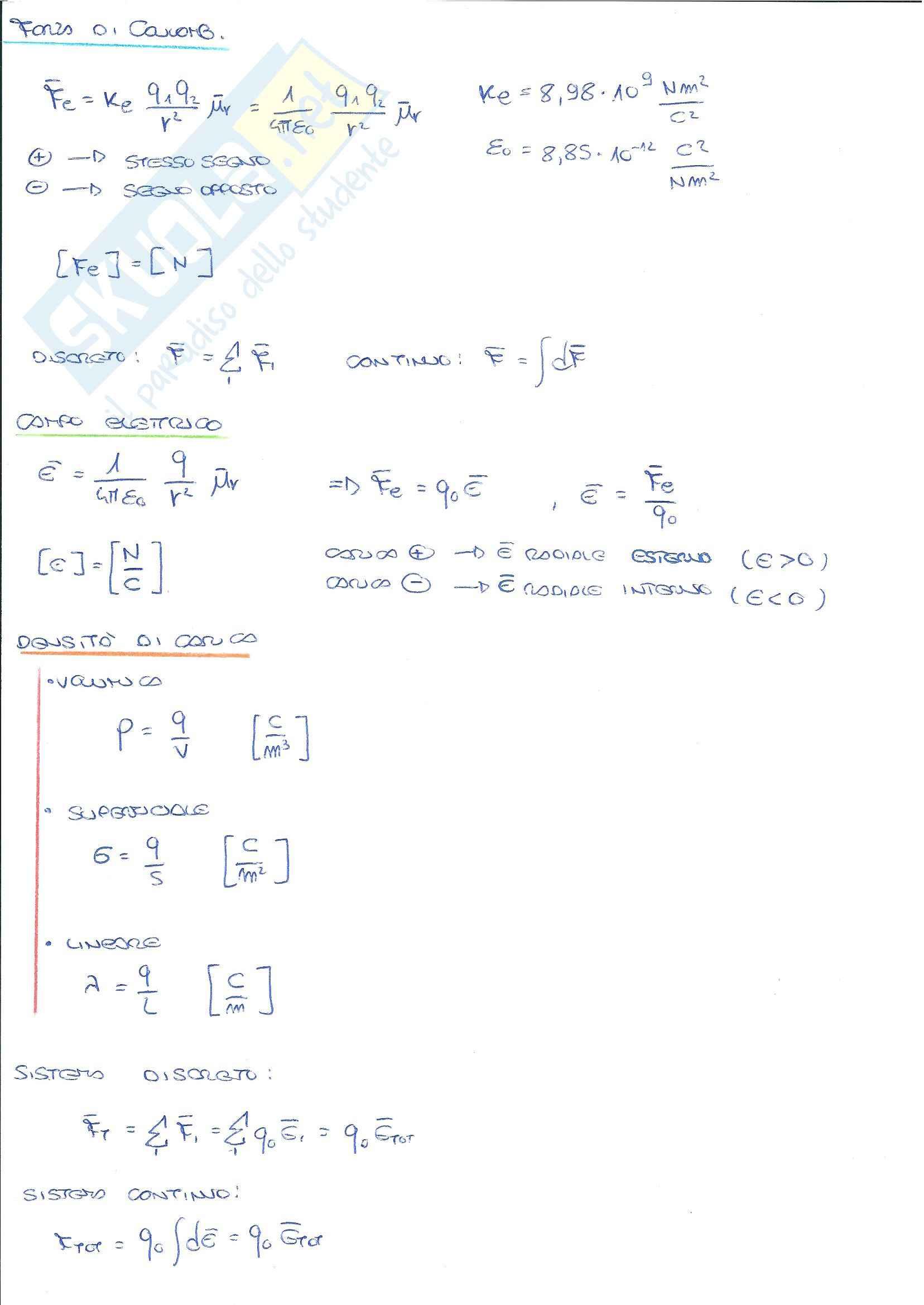 Fisica II - Riassunto esame e formulario, prof. Zani