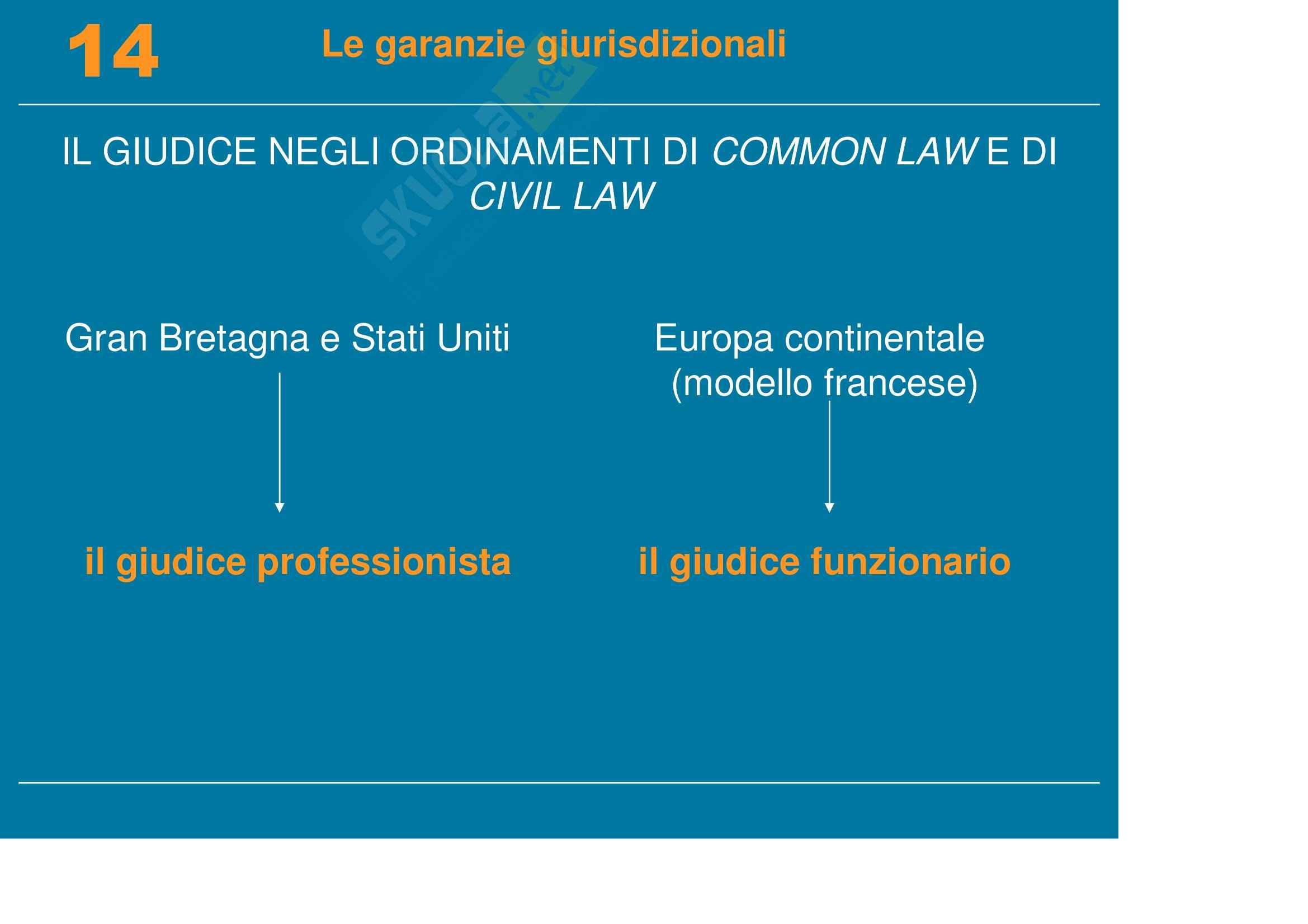 Diritto pubblico, dell'informazione e della comunicazione - le garanzie giurisdizionali Pag. 2