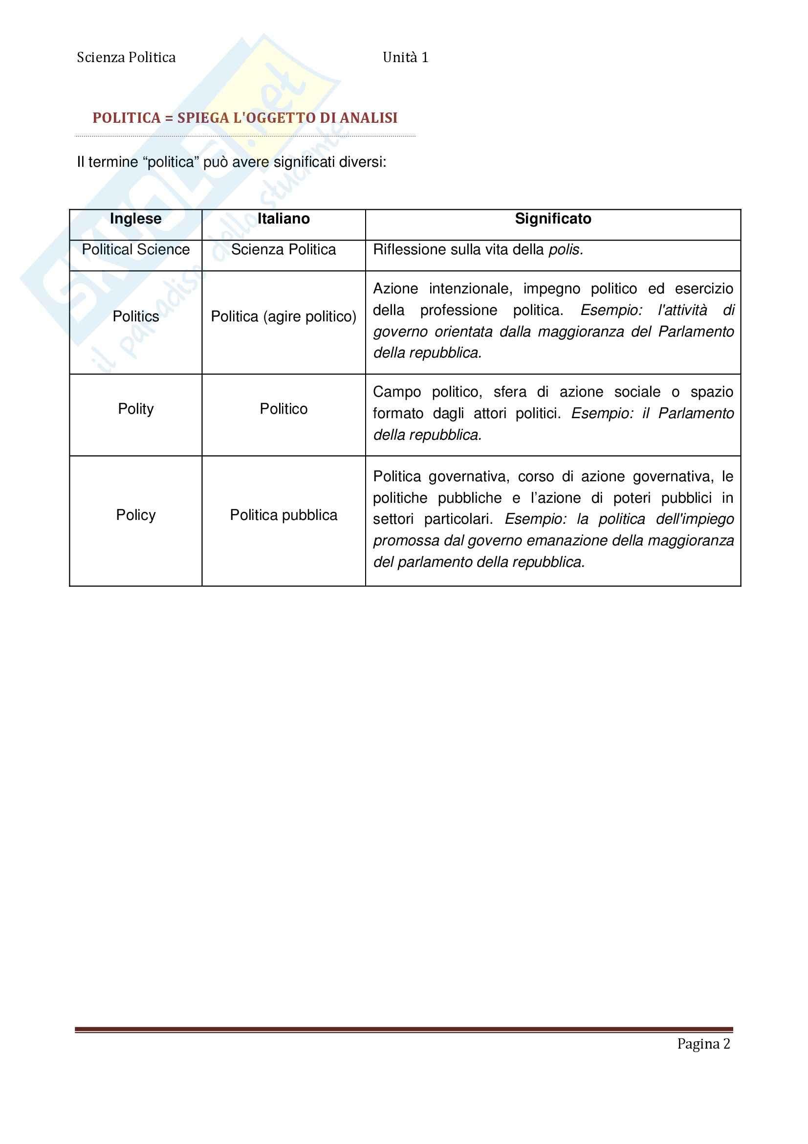 Scienza politica - Appunti Pag. 2