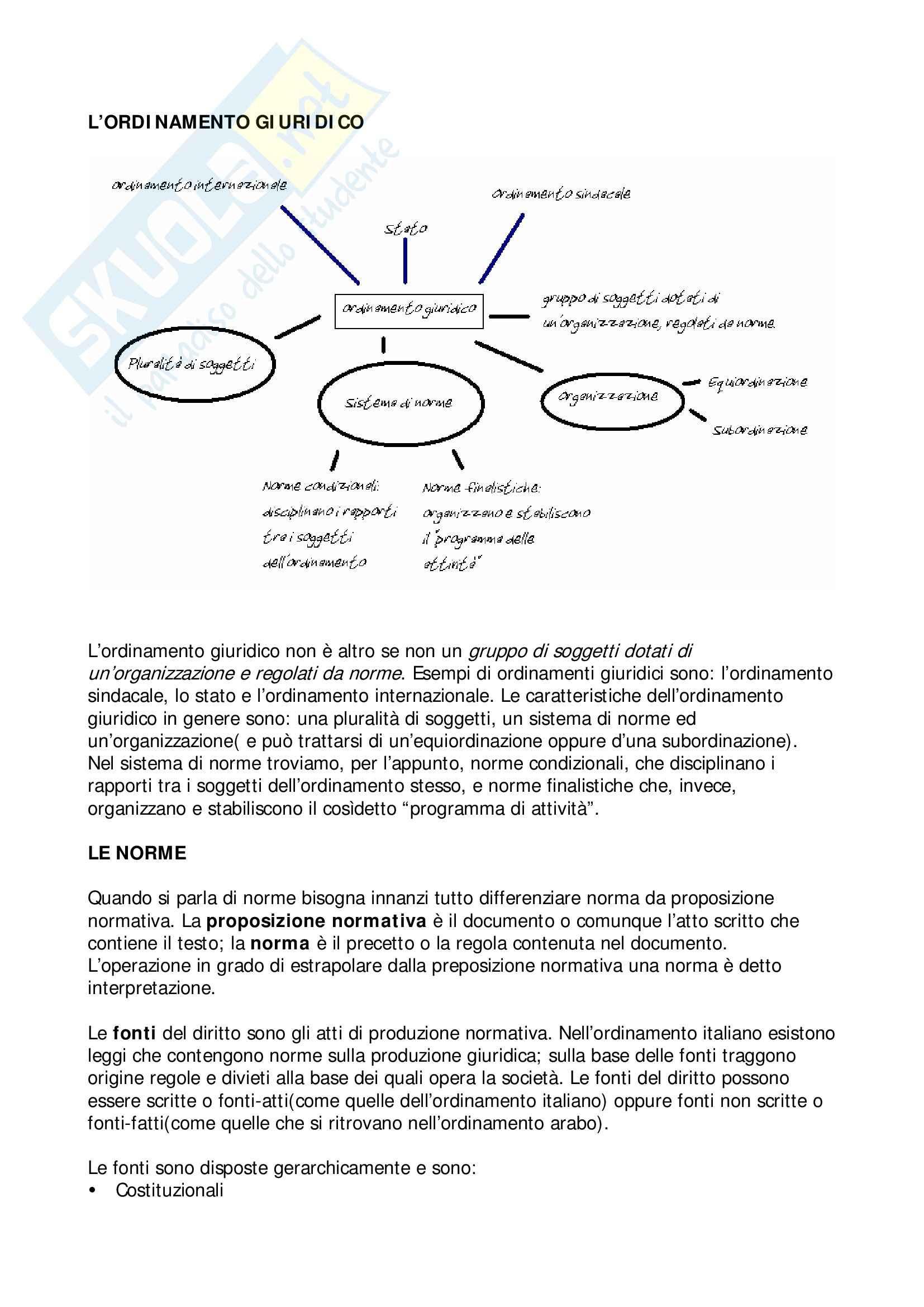 Riassunto esame Principi di Diritto Pubblico, prof. Azzena, libro consigliato Manuale di Diritto Pubblico, Cassese