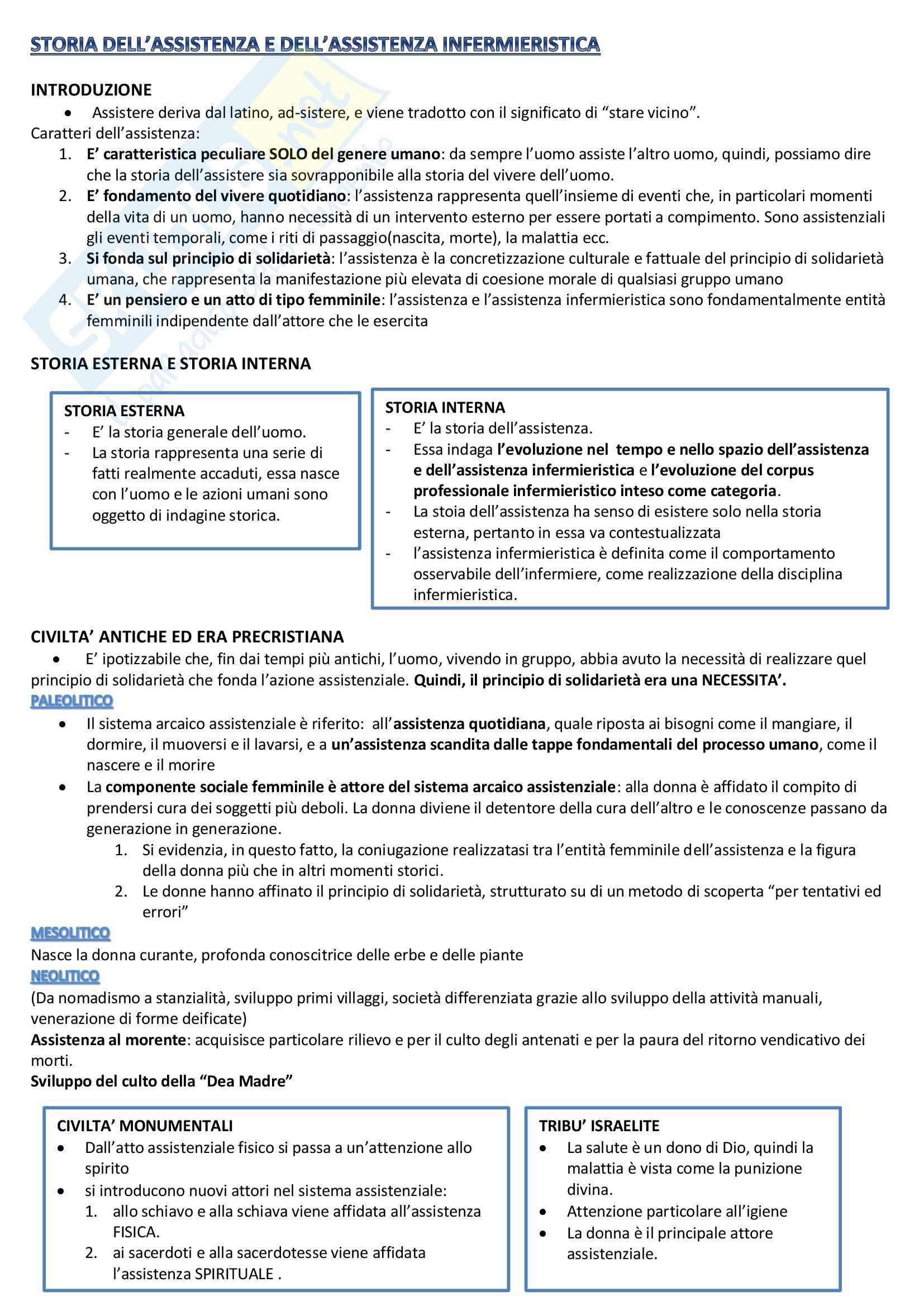 Riassunto esame Fondamenti di Scienze infermieristiche e ostetriche, prof. Citterio