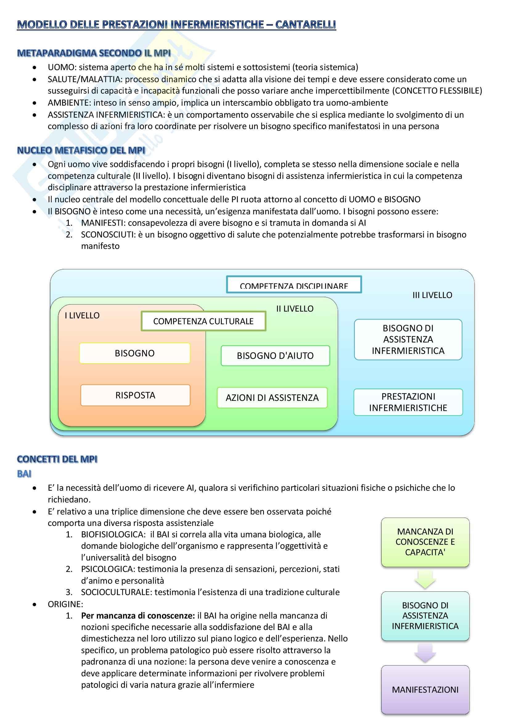 Riassunto esame Fondamenti di Scienze infermieristiche e ostetriche, prof. Citterio Pag. 16