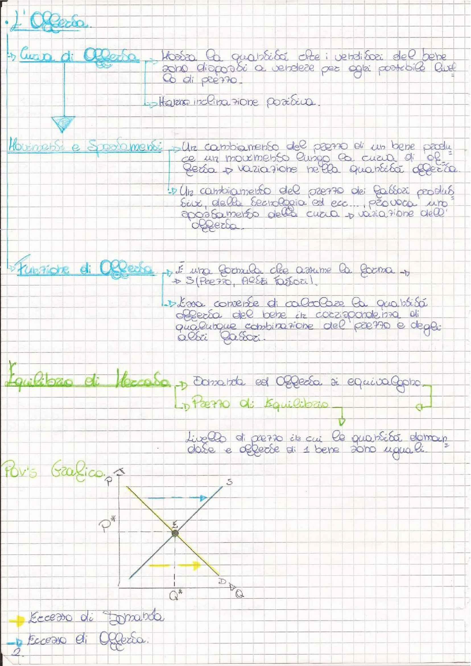Microeconomia - Schemi Pag. 2