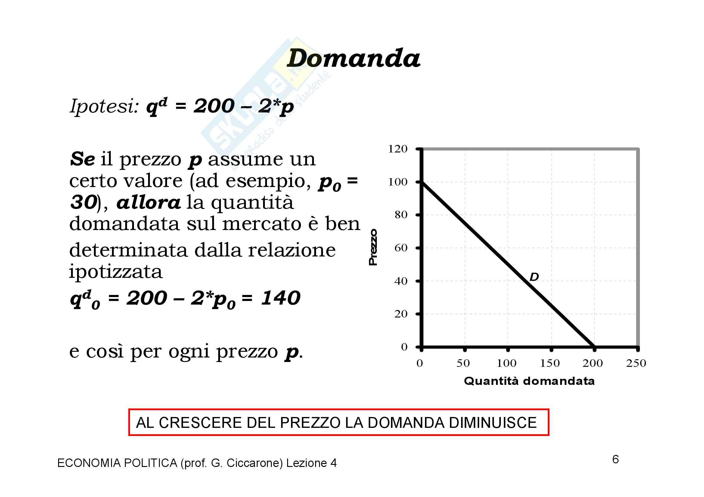 Economia monetaria - la domanda e l'offerta Pag. 6