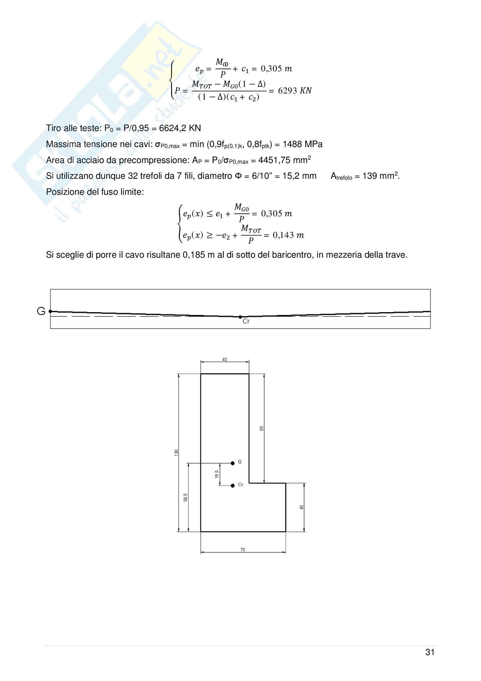 Analisi statica e dinamica di un Edificio Prefabbricato Pag. 36