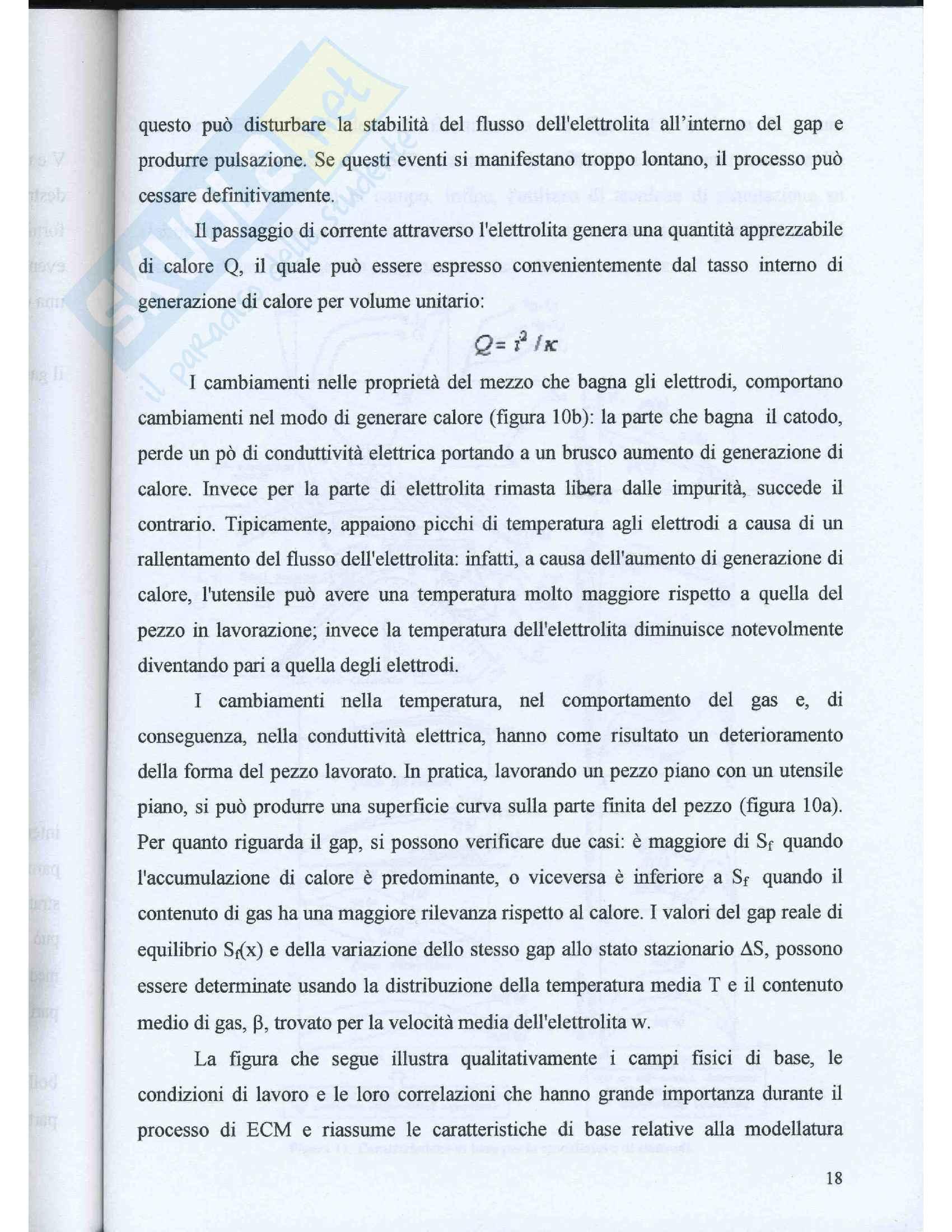 Tecnologia Meccanica II Progetto Pag. 16