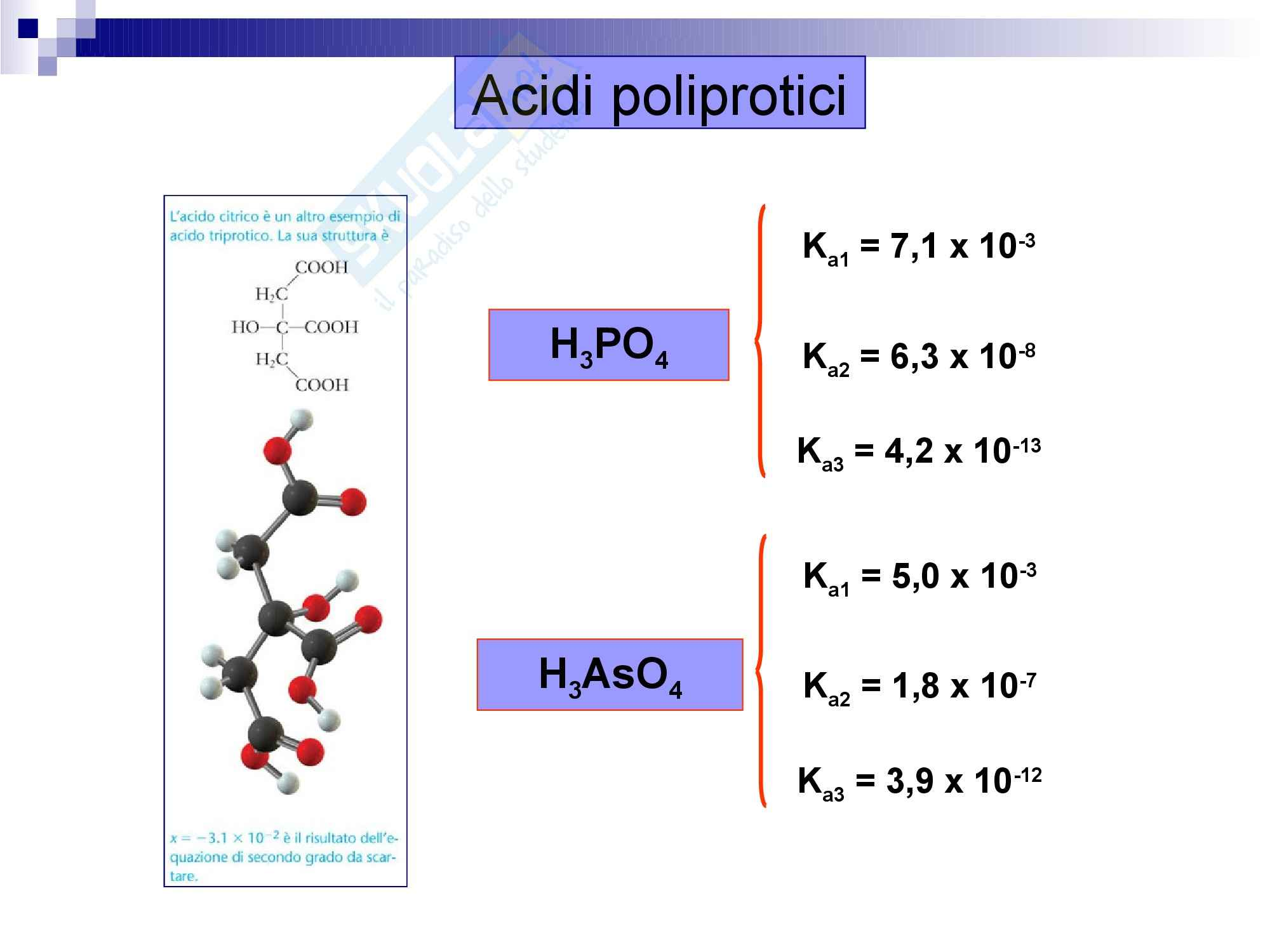 Chimica generale - acidi e basi Pag. 11