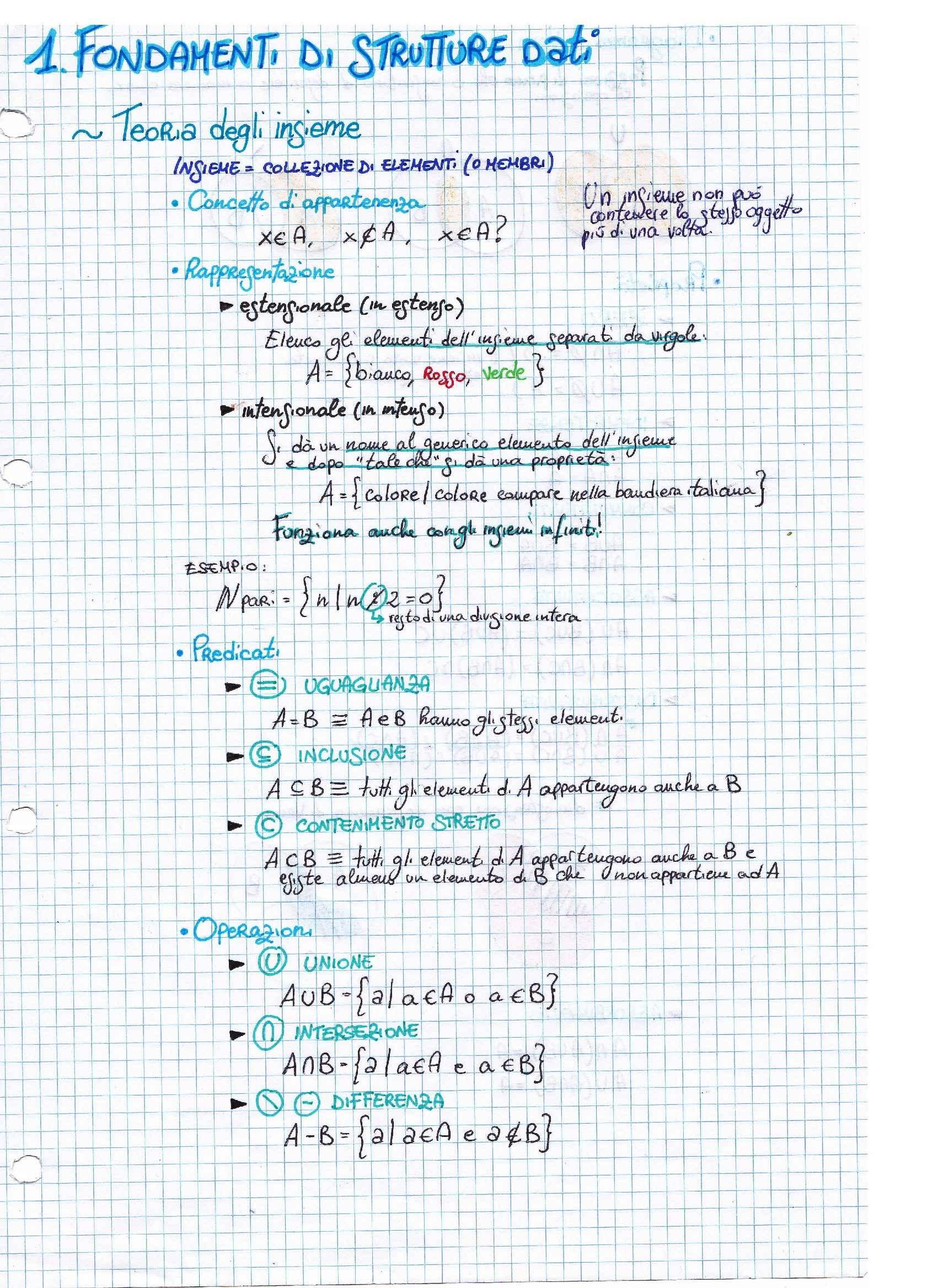 Fondamenti teorici e programmazione - Appunti