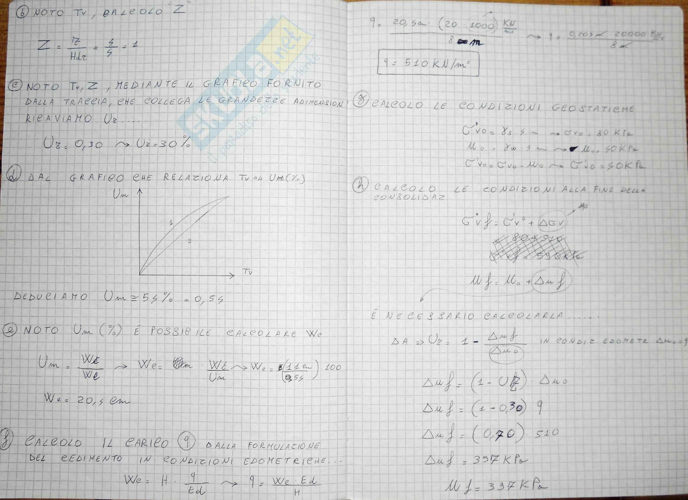 Prove d'esame di Geotecnica svolte e commentate passo passo (Parte 1) Pag. 31