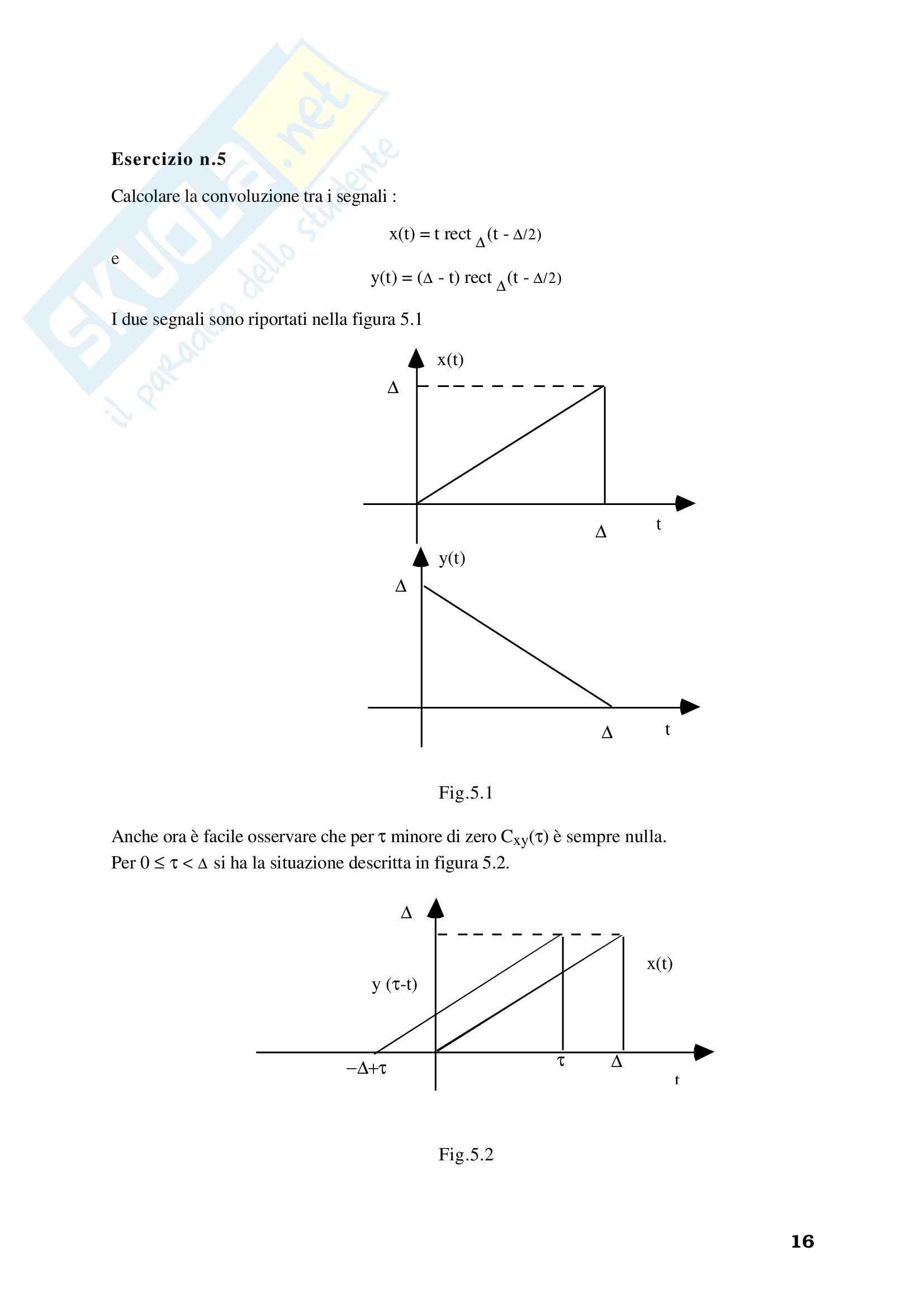Teoria dei segnali - la convoluzione Pag. 16