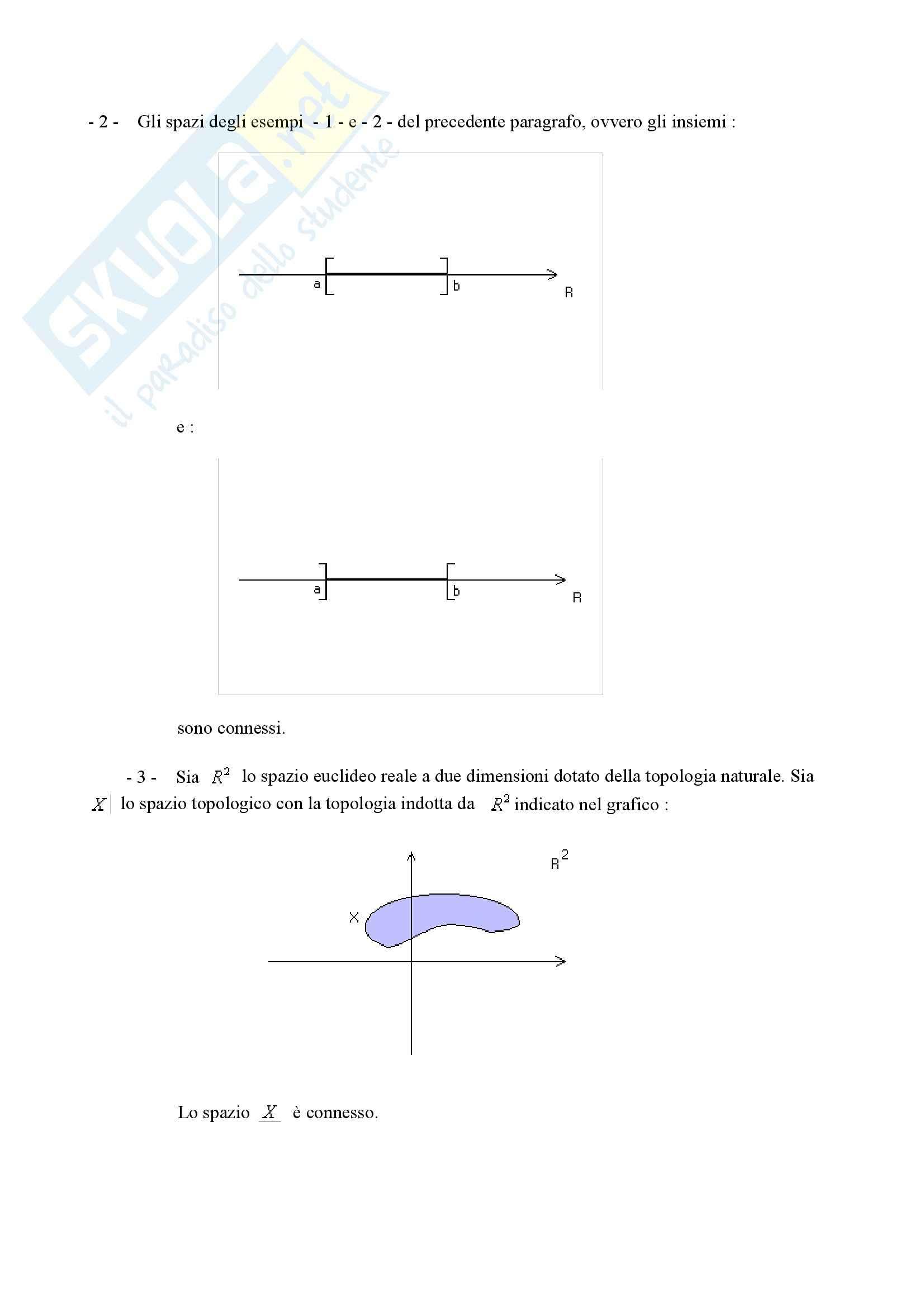Matematica per le applicazioni II - Topologia terza parte Pag. 6