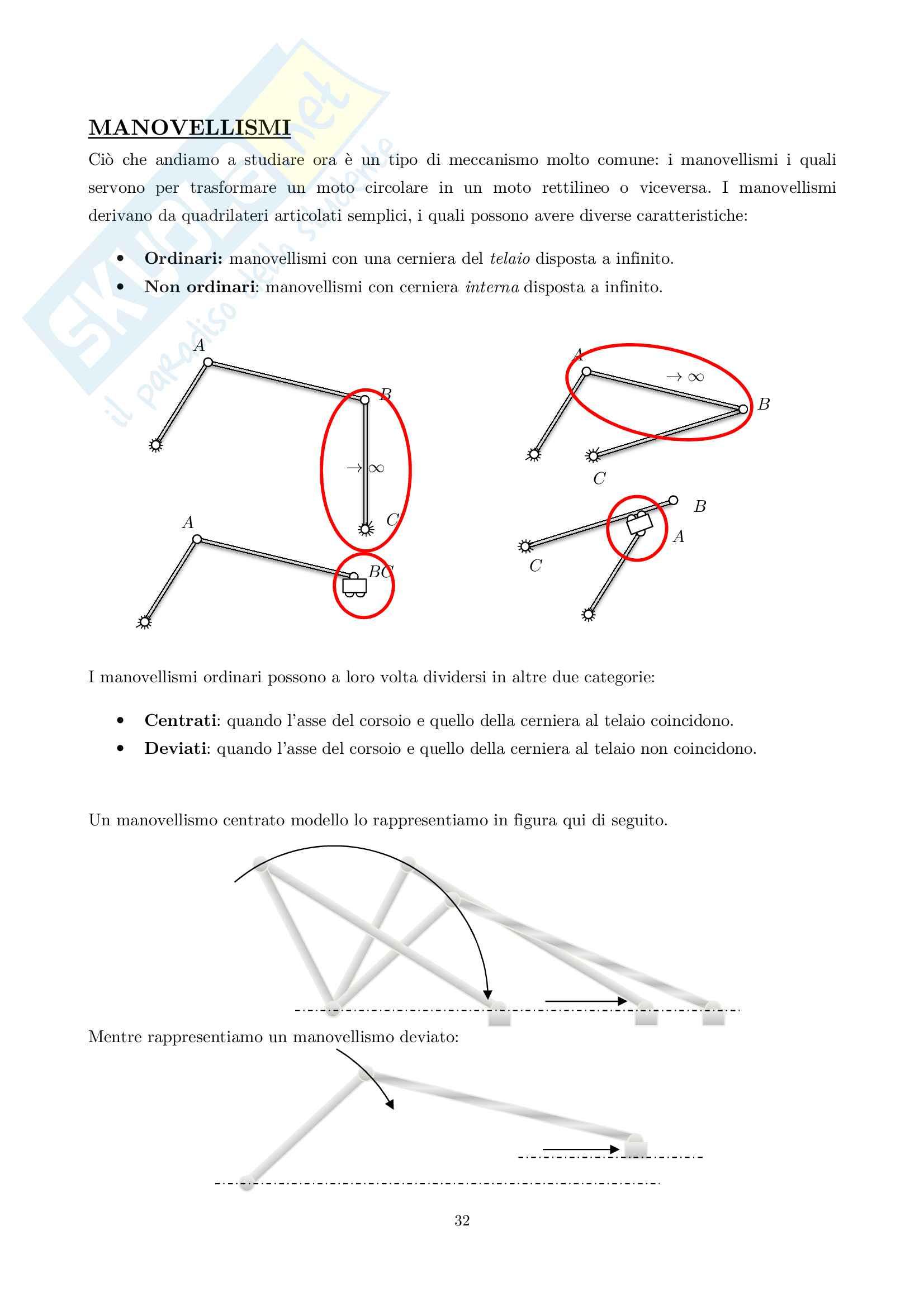 Appunti di Meccanica applicata alle macchine Pag. 36