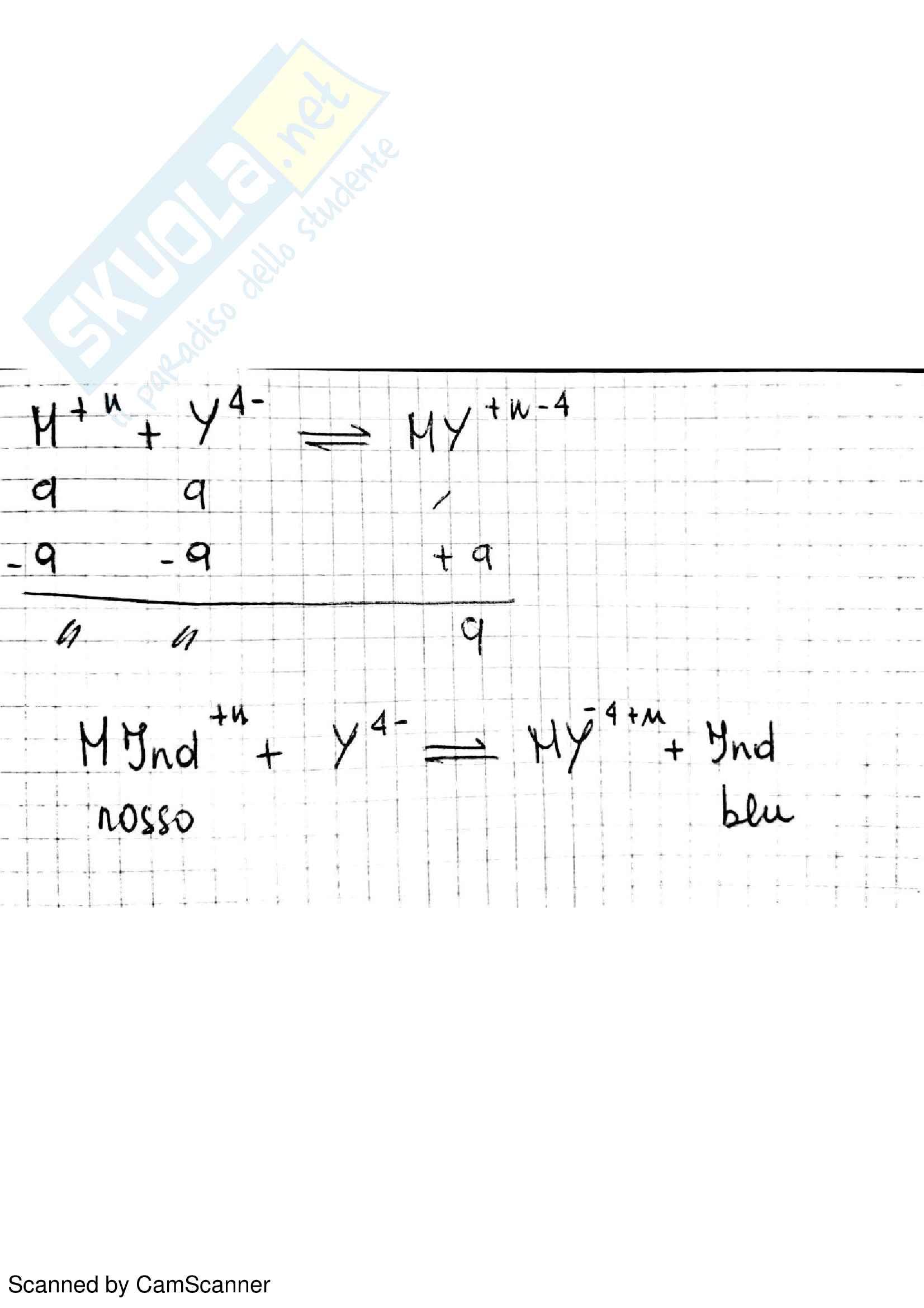 Appunti completi di chimica analitica comprensivi di esercizi d'esame Pag. 41