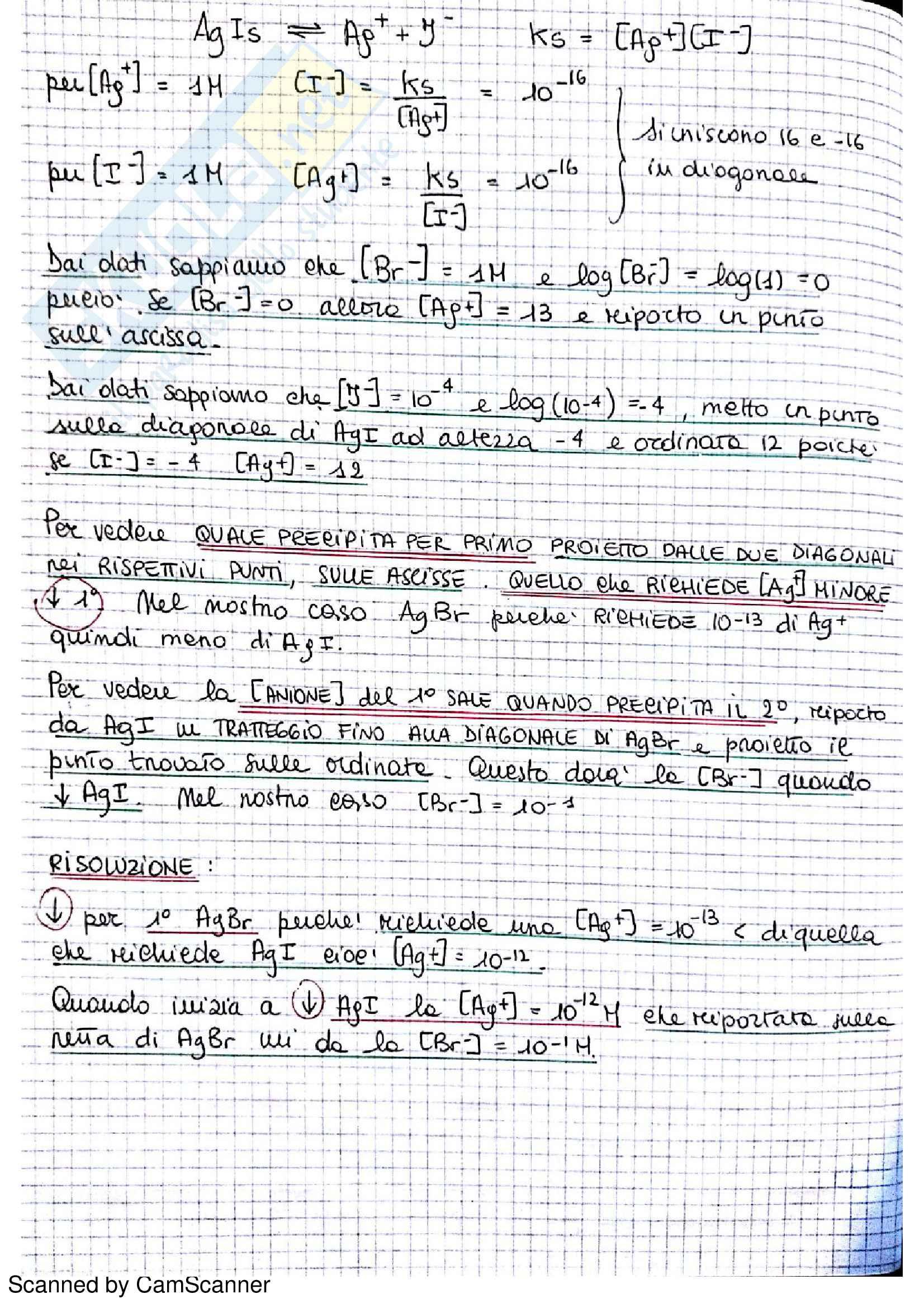 Appunti completi di chimica analitica comprensivi di esercizi d'esame Pag. 51
