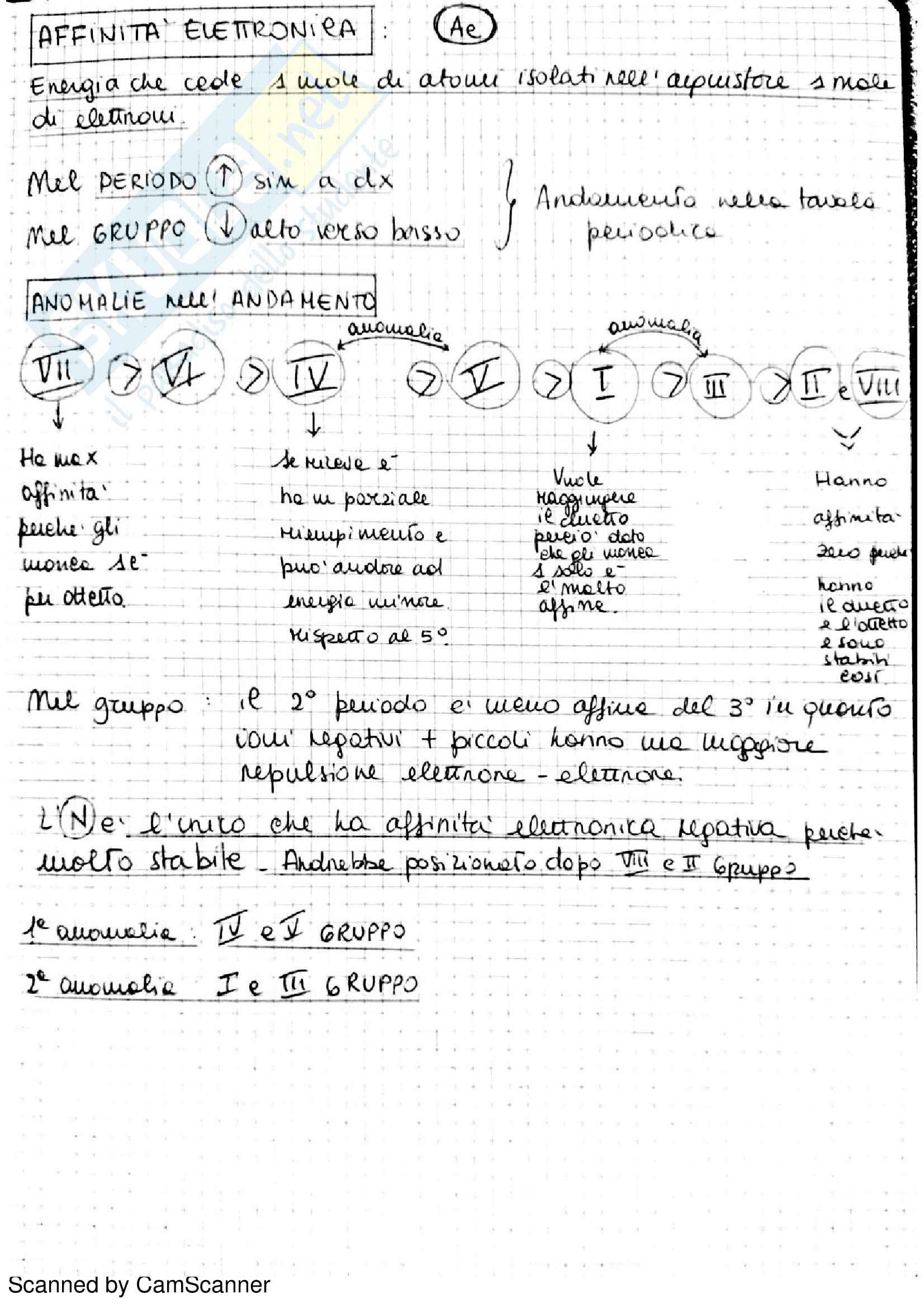 Appunti completi di chimica analitica comprensivi di esercizi d'esame Pag. 86