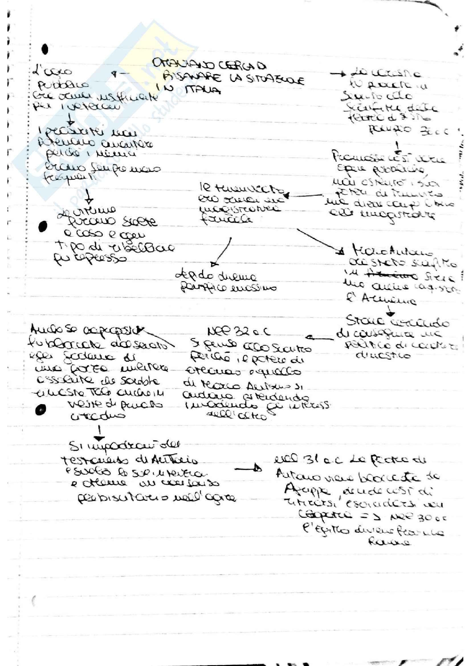 Appunti a mano di storia del diritto romano