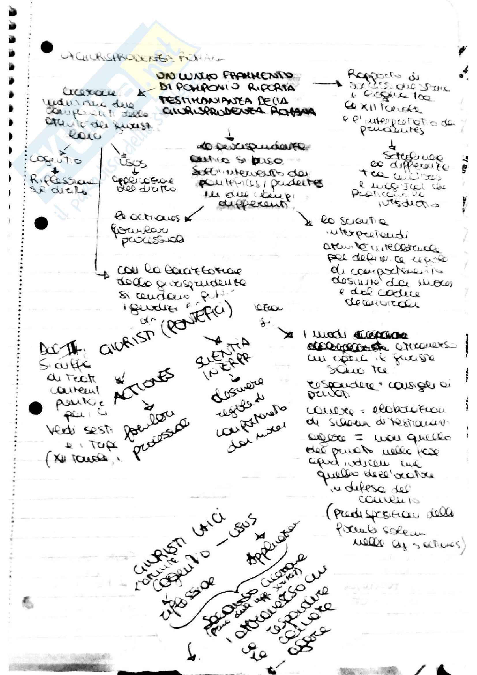 Appunti a mano di storia del diritto romano Pag. 11