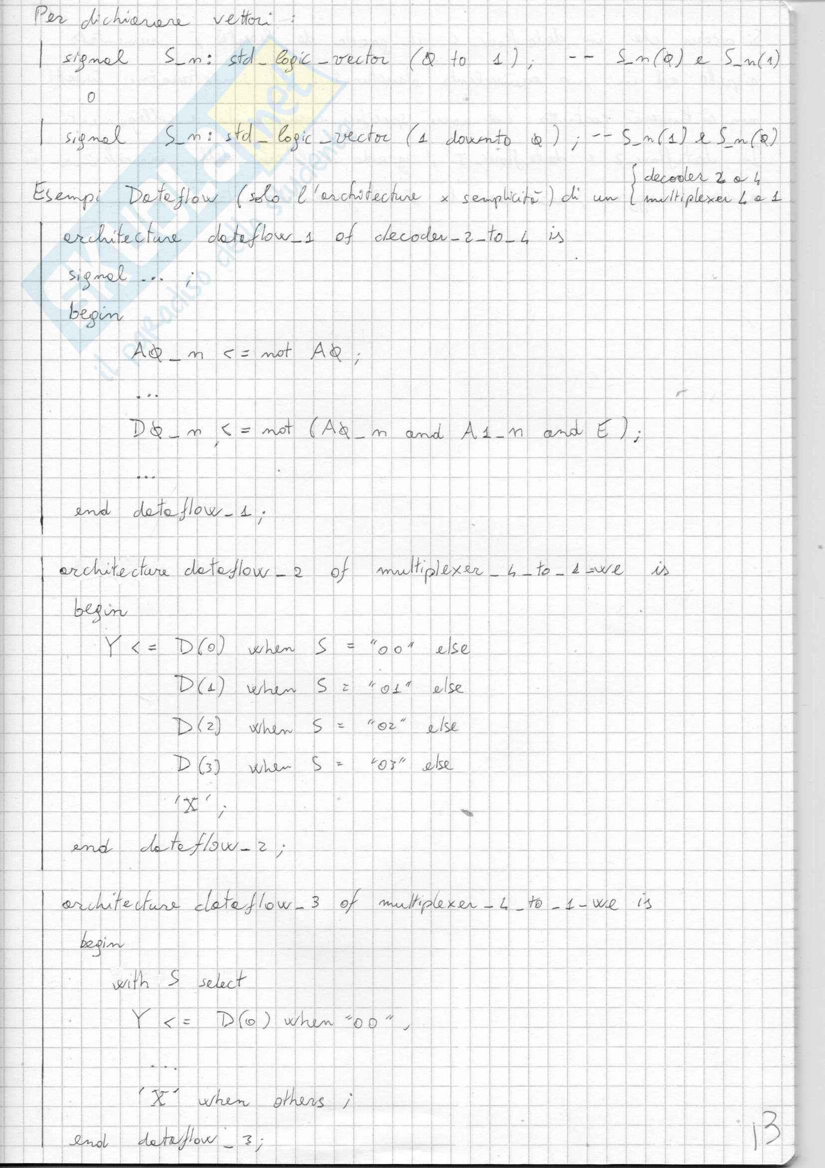 Elettronica dei Sistemi Digitali - Appunti Pag. 16