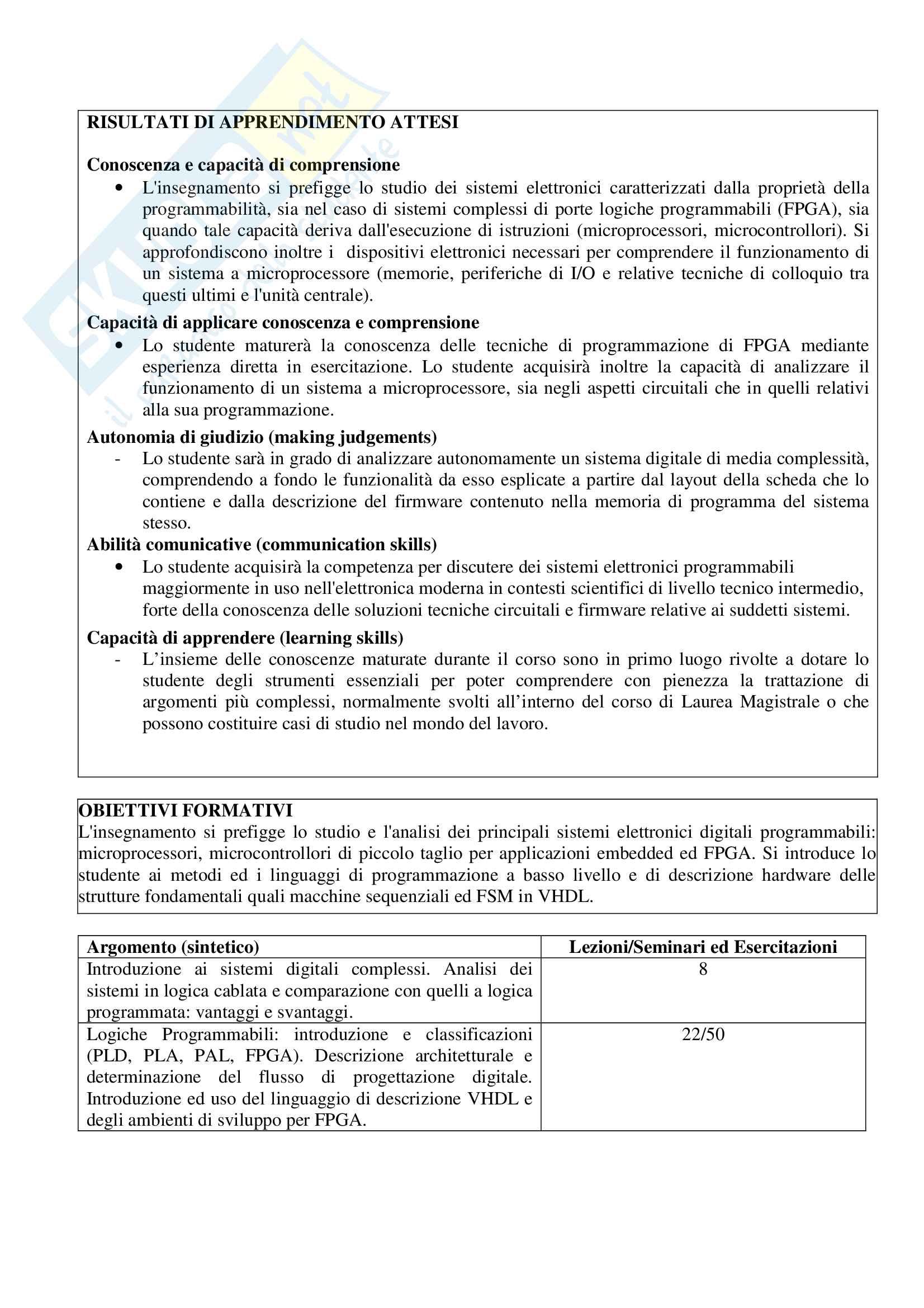 Elettronica dei Sistemi Digitali - Appunti Pag. 2