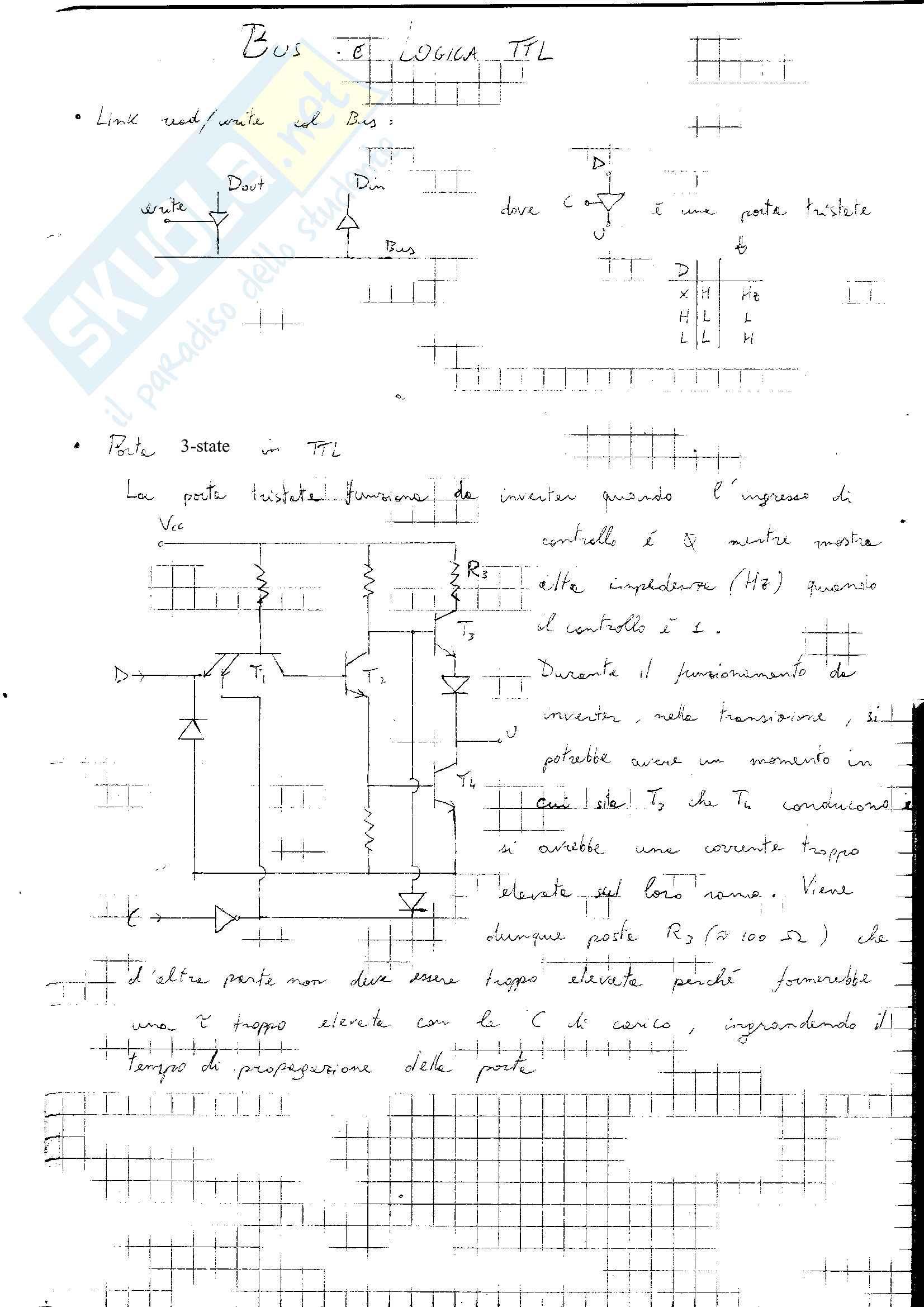 Elettronica dei Sistemi Digitali - Appunti Pag. 31