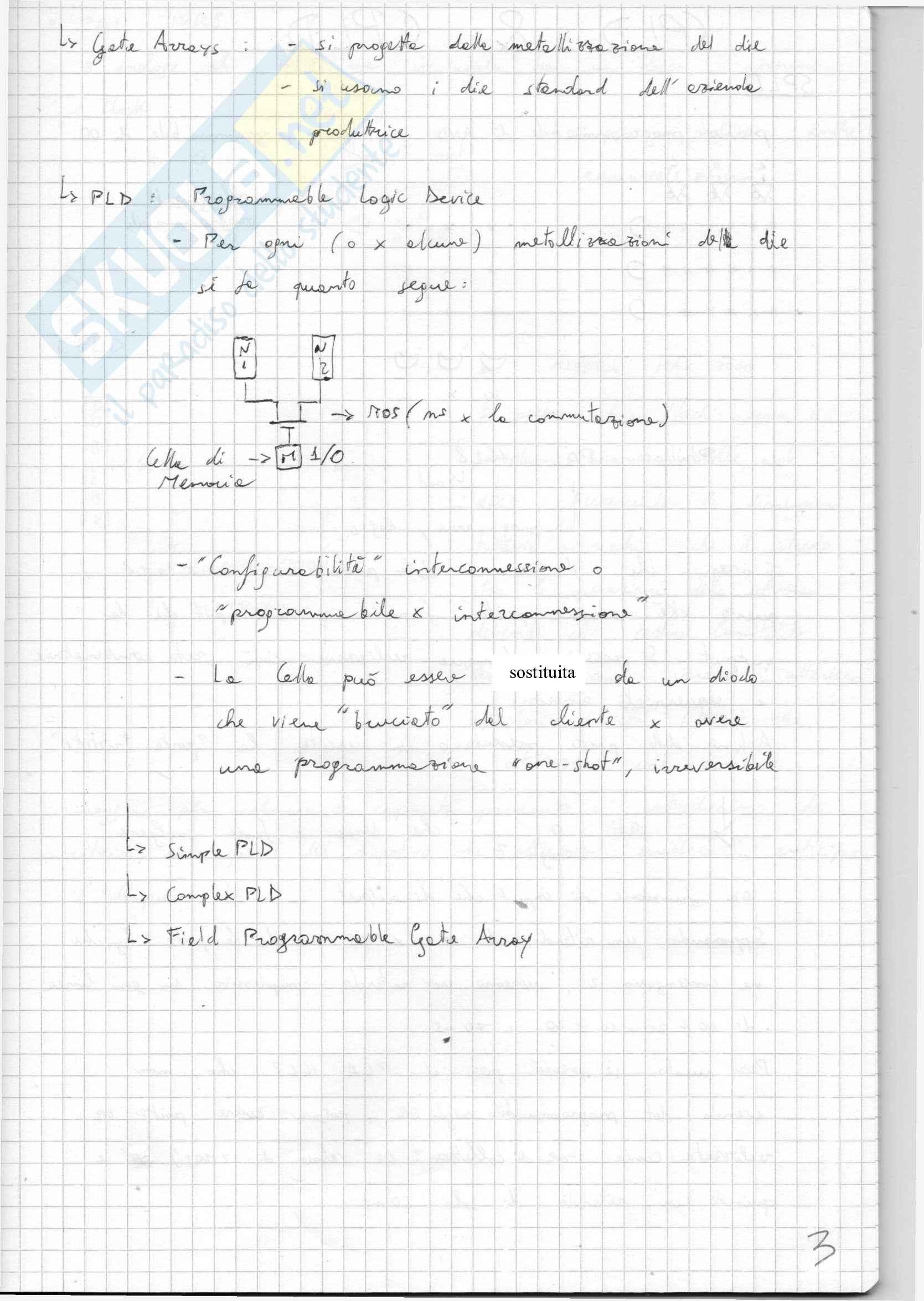 Elettronica dei Sistemi Digitali - Appunti Pag. 6