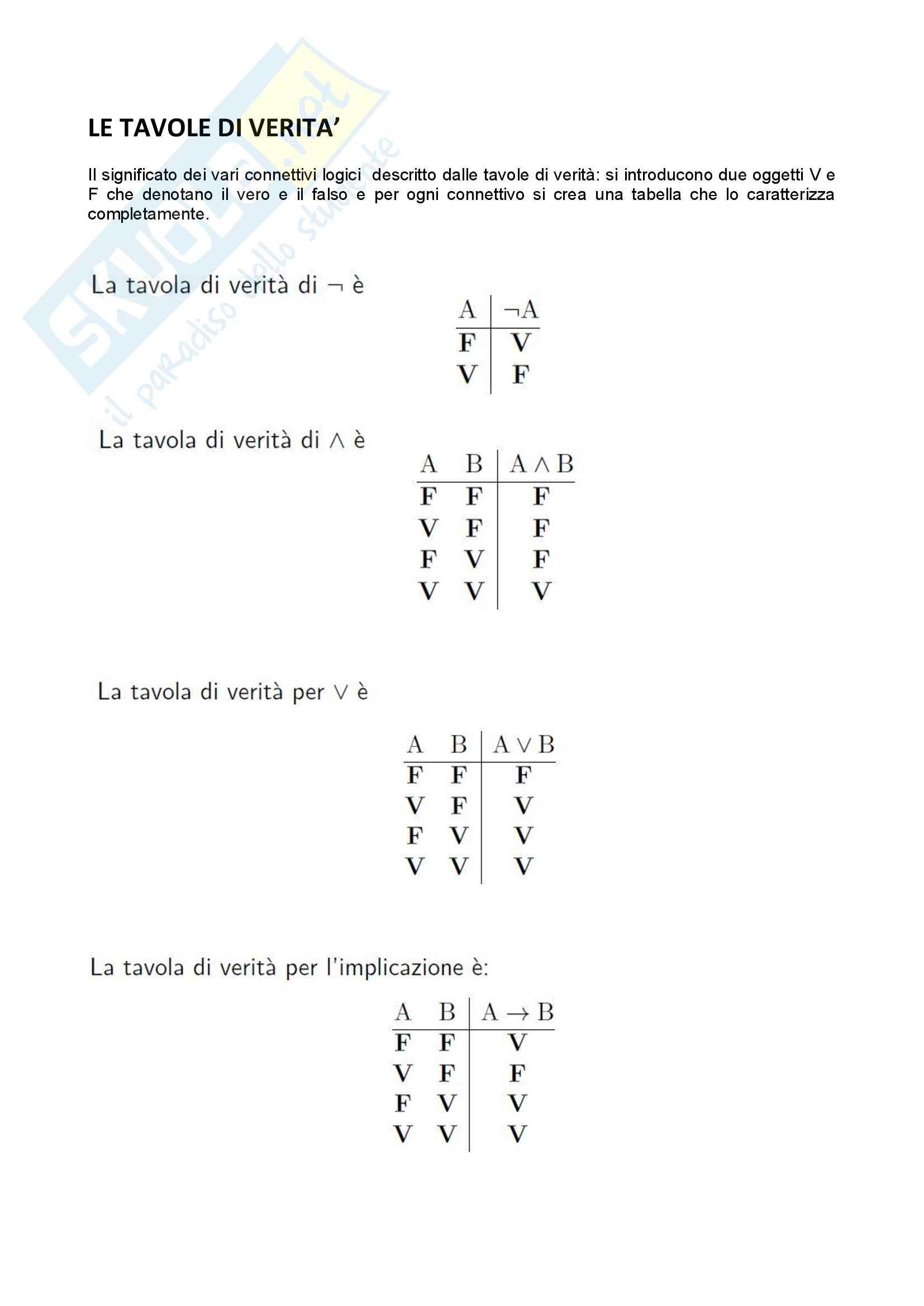 Matematica Logica