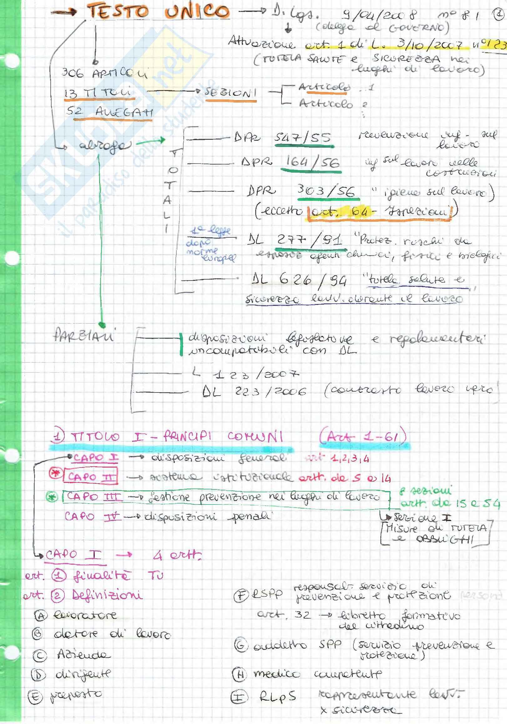 (2/2) Schemi e riassunti, Organizzazione del cantiere, prof. G. Novembri