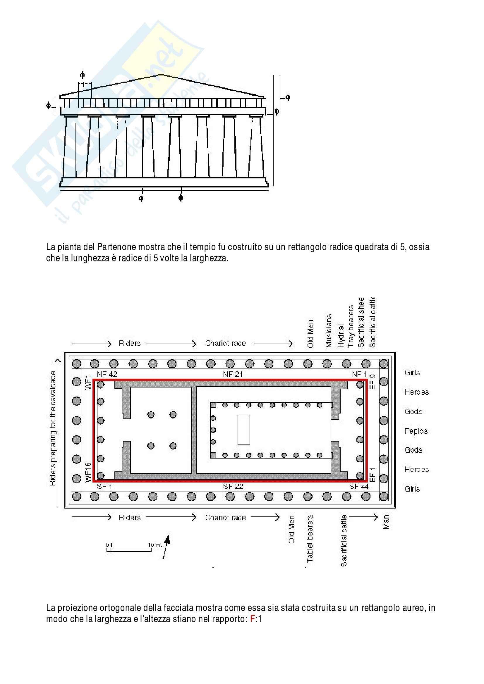 Tecniche costruttuive - sezione Aurea - Analisi Pag. 16