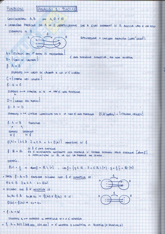 Analisi matematica 1 - Funzioni